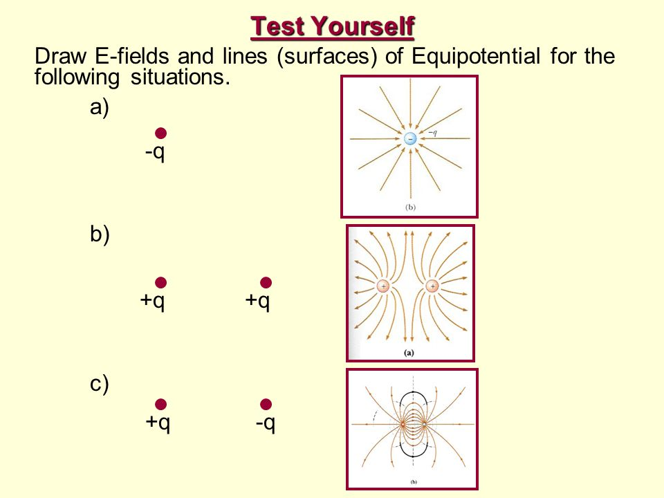 Test Yourself Draw E-fields and lines (surfaces) of Equipotential for the following situations.