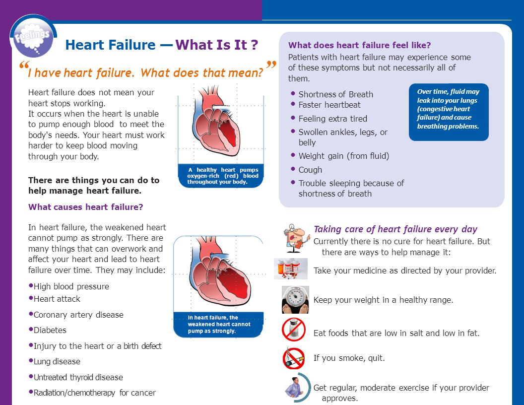 Taking care of heart failure every day Currently there is no cure for heart failure. But there are ways to help manage it: Take your medicine as direc