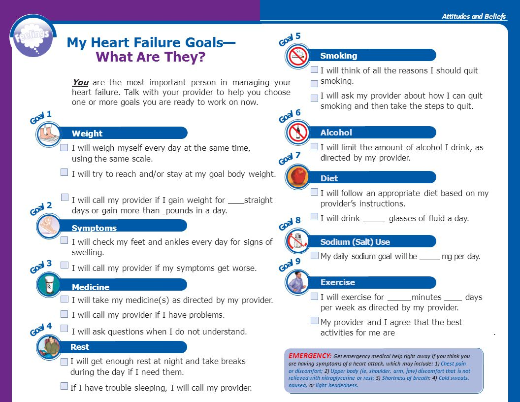My Heart Failure Goals— What Are They? G o a l 4 G o a l 3 G o a l 2 You are the most important person in managing your heart failure. Talk with your