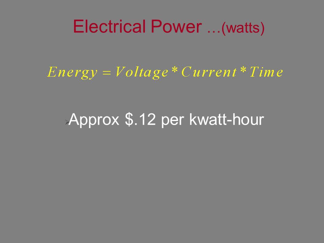 Electrical Power …(watts)  Approx $.12 per kwatt-hour
