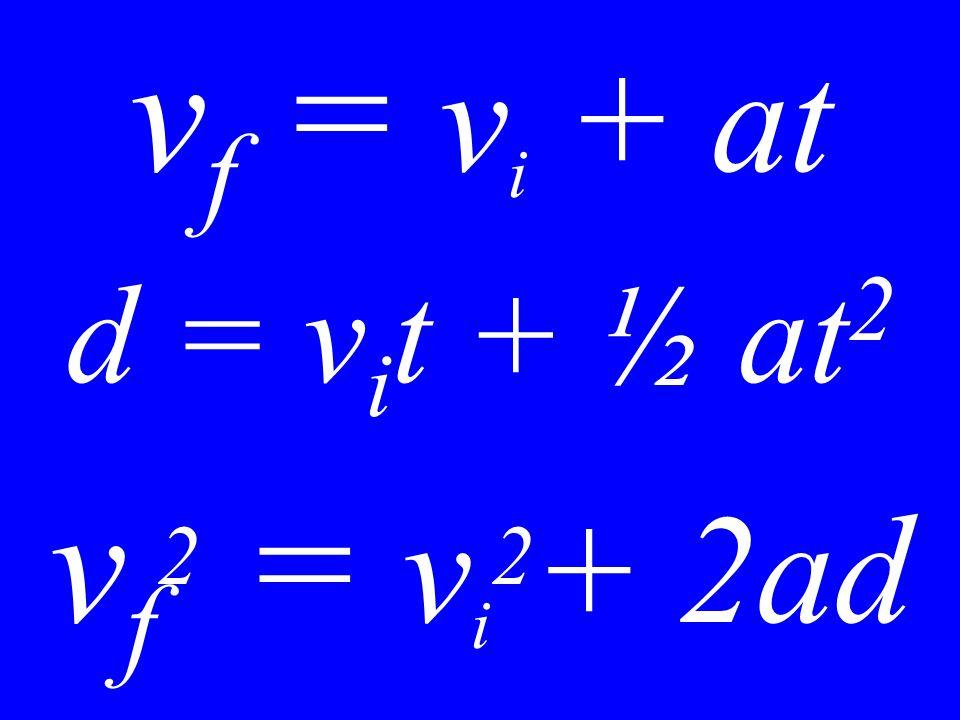 v f = v i + at d = v i t + ½ at 2 v f 2 = v i 2 + 2ad