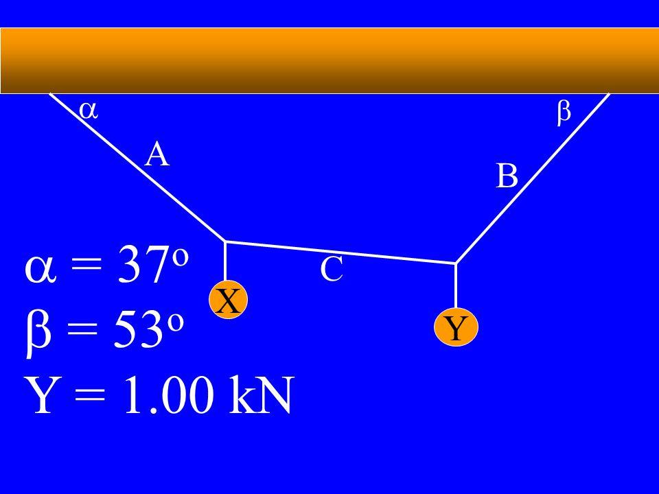 A B    = 37 o  = 53 o Y = 1.00 kN X Y C