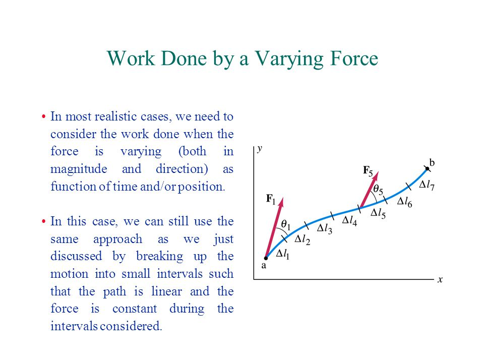 Work Done by a Varying Force In most realistic cases, we need to consider the work done when the force is varying (both in magnitude and direction) as function of time and/or position.