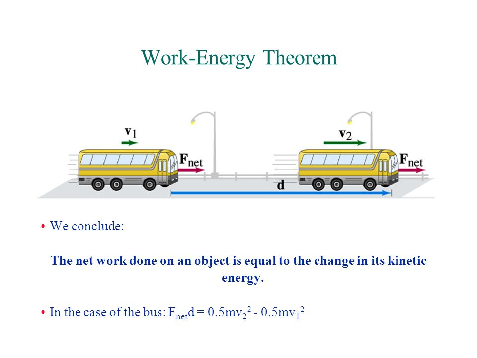 Work-Energy Theorem We conclude: The net work done on an object is equal to the change in its kinetic energy.