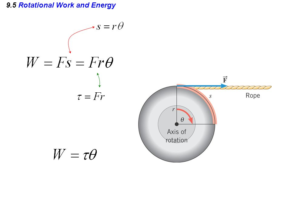DEFINITION OF ROTATIONAL WORK The rotational work done by a constant torque in turning an object through an angle is Requirement: The angle must be expressed in radians.