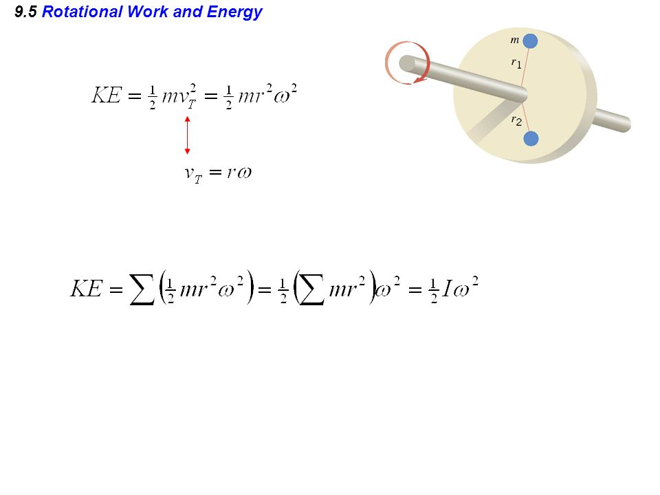DEFINITION OF ROTATIONAL KINETIC ENERGY The rotational kinetic energy of a rigid rotating object is Requirement: The angular speed must be expressed in rad/s.