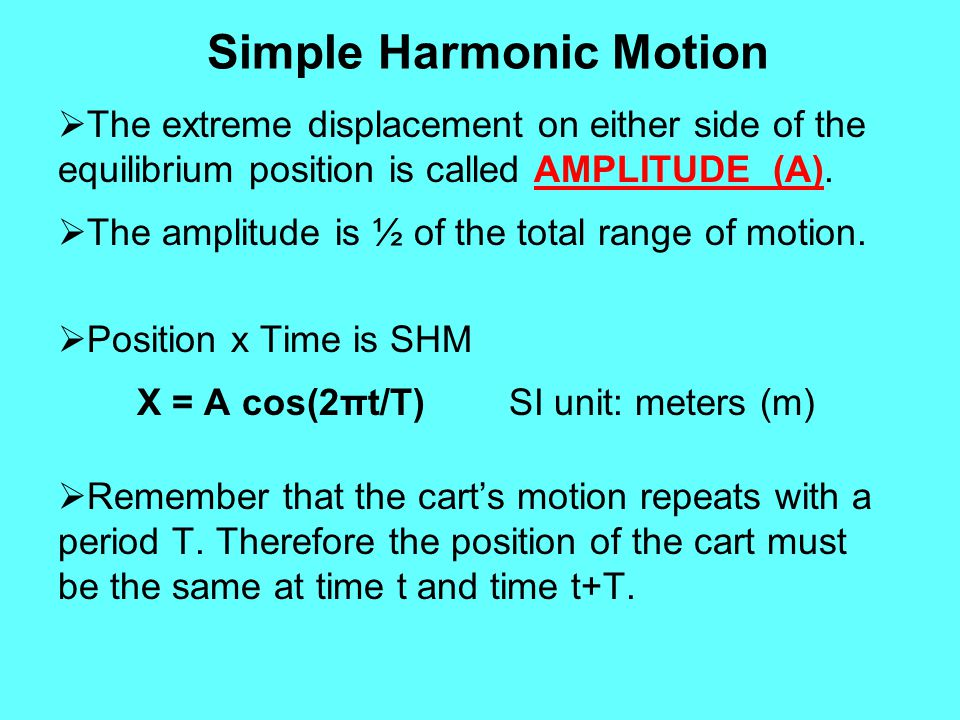 Acceleration Versus Time in SHM