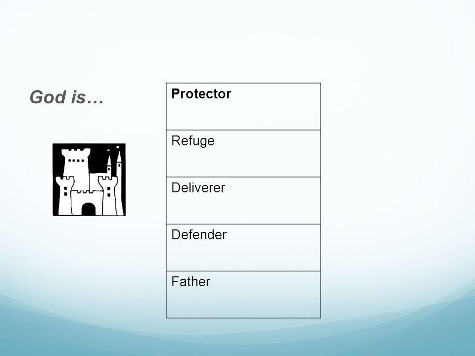 God is… Protector Refuge Deliverer Defender Father