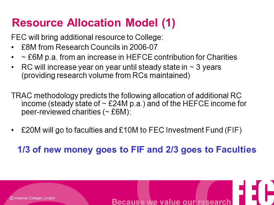 Resource Allocation Model (1) FEC will bring additional resource to College: £8M from Research Councils in 2006-07 ~ £6M p.a. from an increase in HEFC
