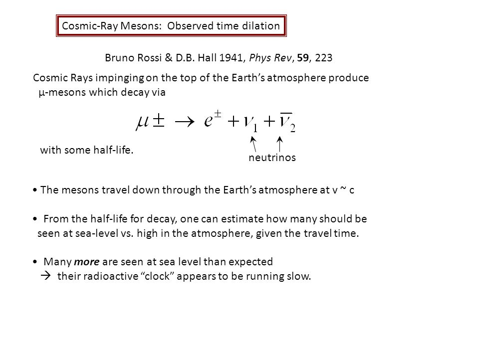 Cosmic-Ray Mesons: Observed time dilation Bruno Rossi & D.B. Hall 1941, Phys Rev, 59, 223 Cosmic Rays impinging on the top of the Earth's atmosphere p