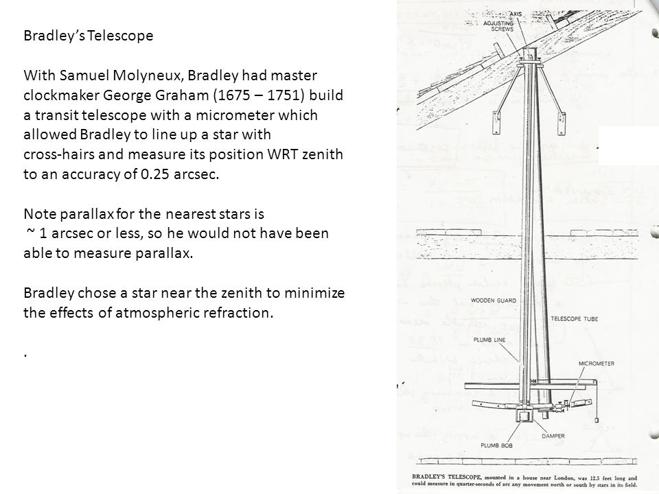 Bradley's Telescope With Samuel Molyneux, Bradley had master clockmaker George Graham (1675 – 1751) build a transit telescope with a micrometer which allowed Bradley to line up a star with cross-hairs and measure its position WRT zenith to an accuracy of 0.25 arcsec.