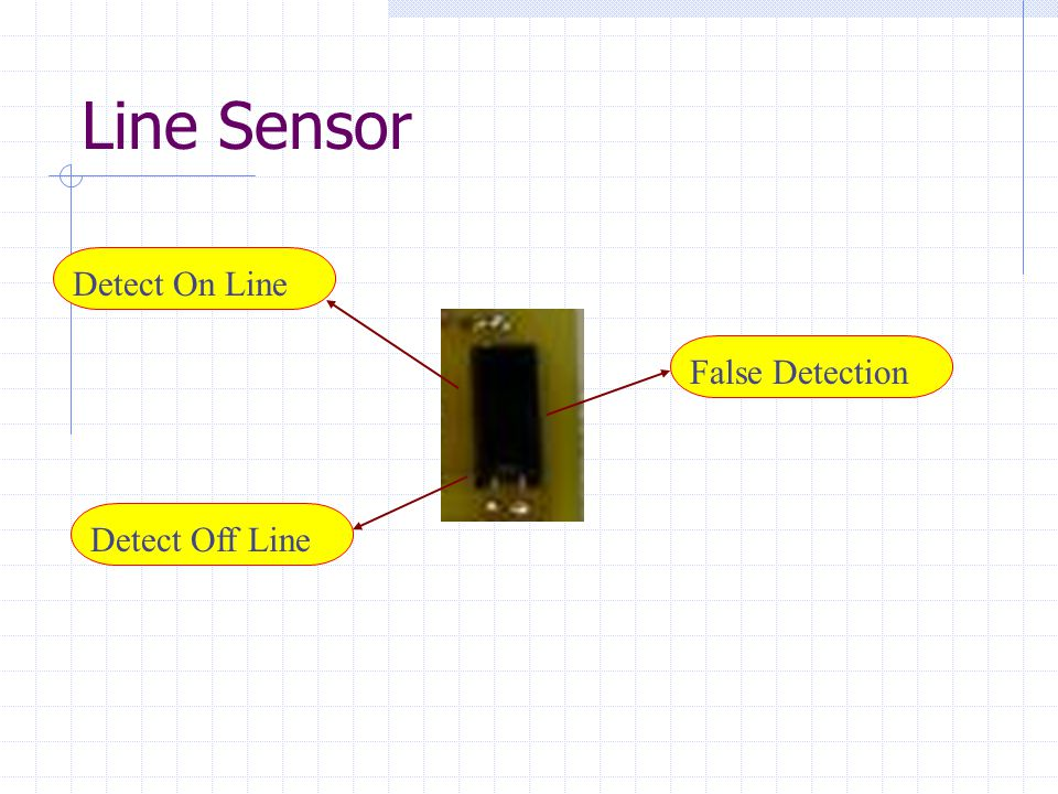Line Sensor Detect On Line Detect Off Line False Detection