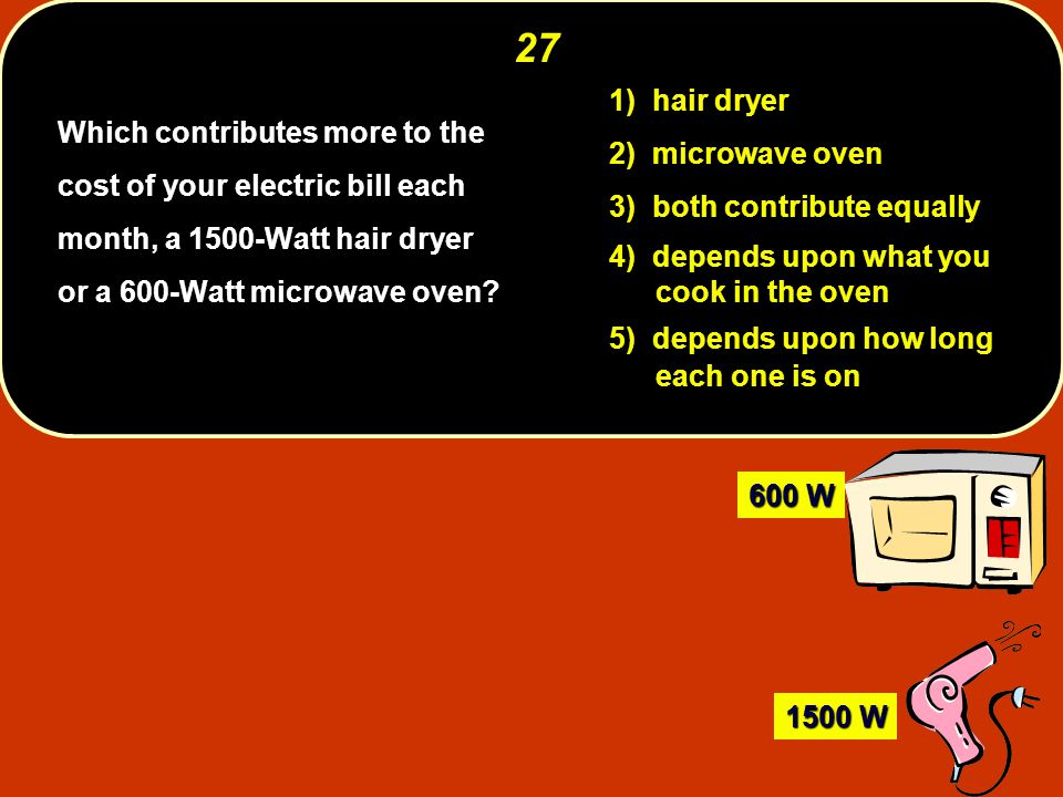 27 Which contributes more to the cost of your electric bill each month, a 1500-Watt hair dryer or a 600-Watt microwave oven.