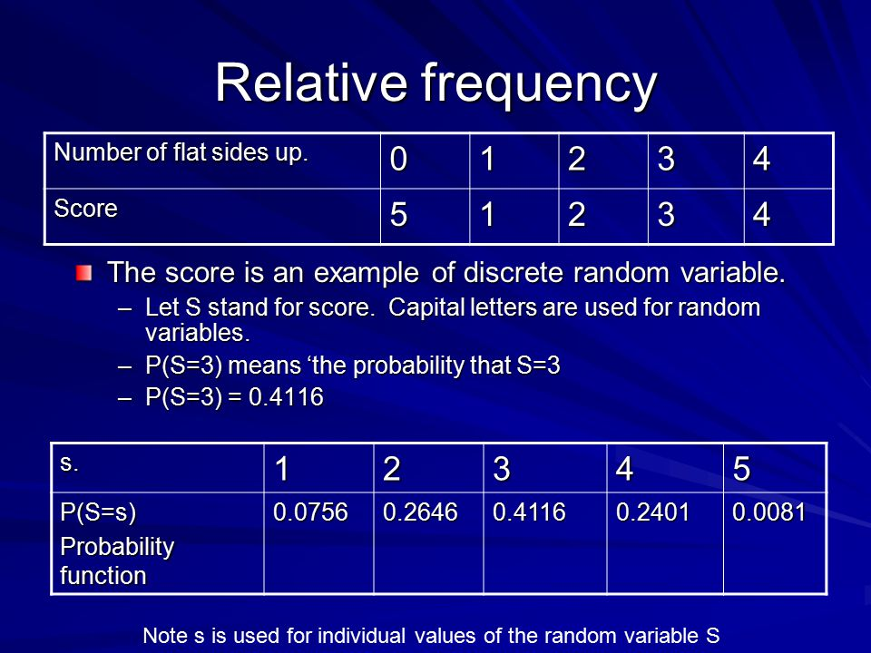 Relative frequency The score is an example of discrete random variable.