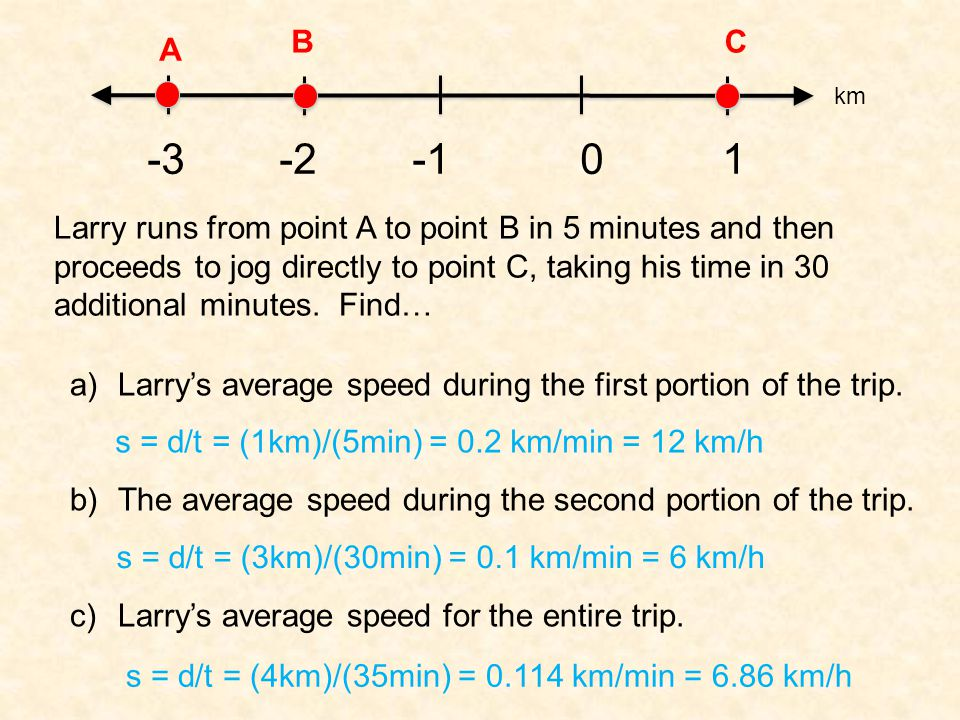 Larry runs from point A to point B in 5 minutes and then proceeds to jog directly to point C, taking his time in 30 additional minutes. Find… BC -3 -2