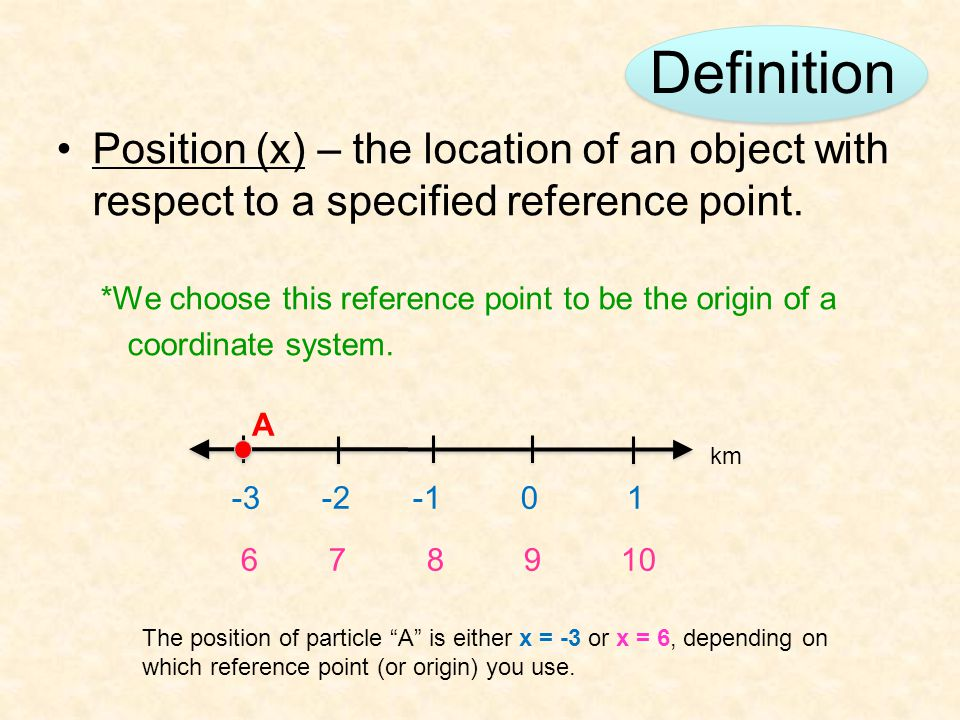 Definition Position (x) – the location of an object with respect to a specified reference point. *We choose this reference point to be the origin of a