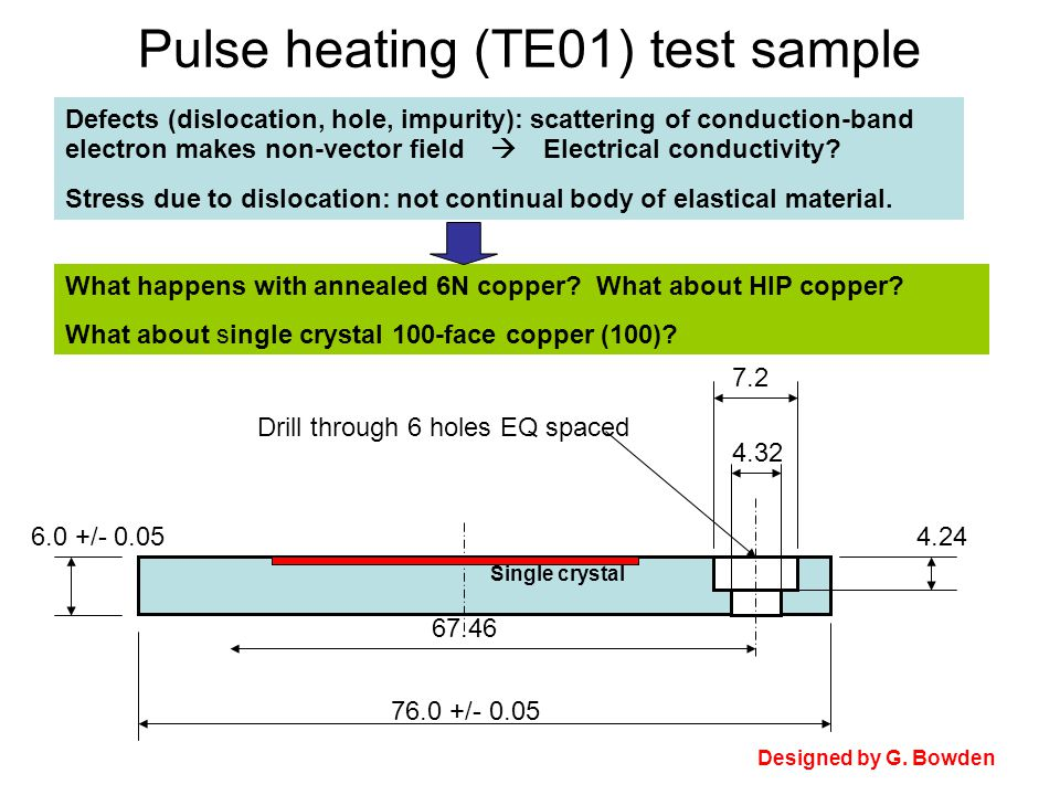 Pulse heating (TE01) test sample Designed by G.