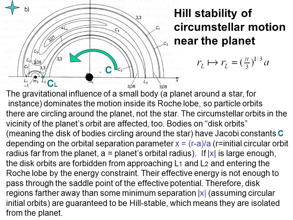 Hill stability of circumstellar motion near the planet The gravitational influence of a small body (a planet around a star, for instance) dominates the motion inside its Roche lobe, so particle orbits there are circling around the planet, not the star.