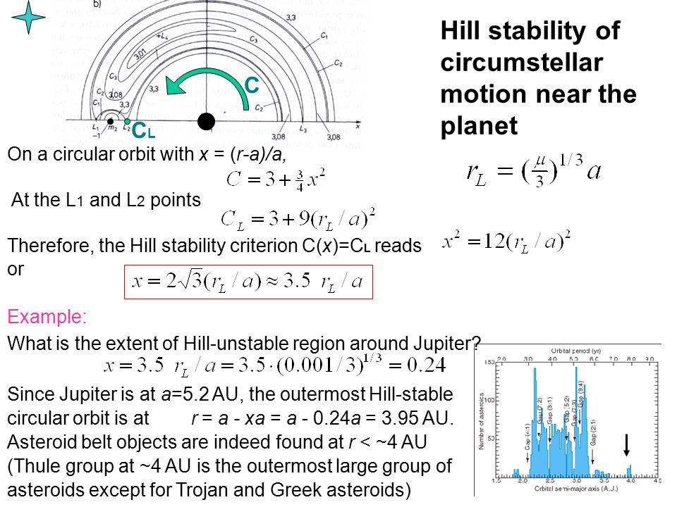 CLCL C Hill stability of circumstellar motion near the planet On a circular orbit with x = (r-a)/a, At the L 1 and L 2 points Therefore, the Hill stability criterion C(x)=C L reads or Example: What is the extent of Hill-unstable region around Jupiter.