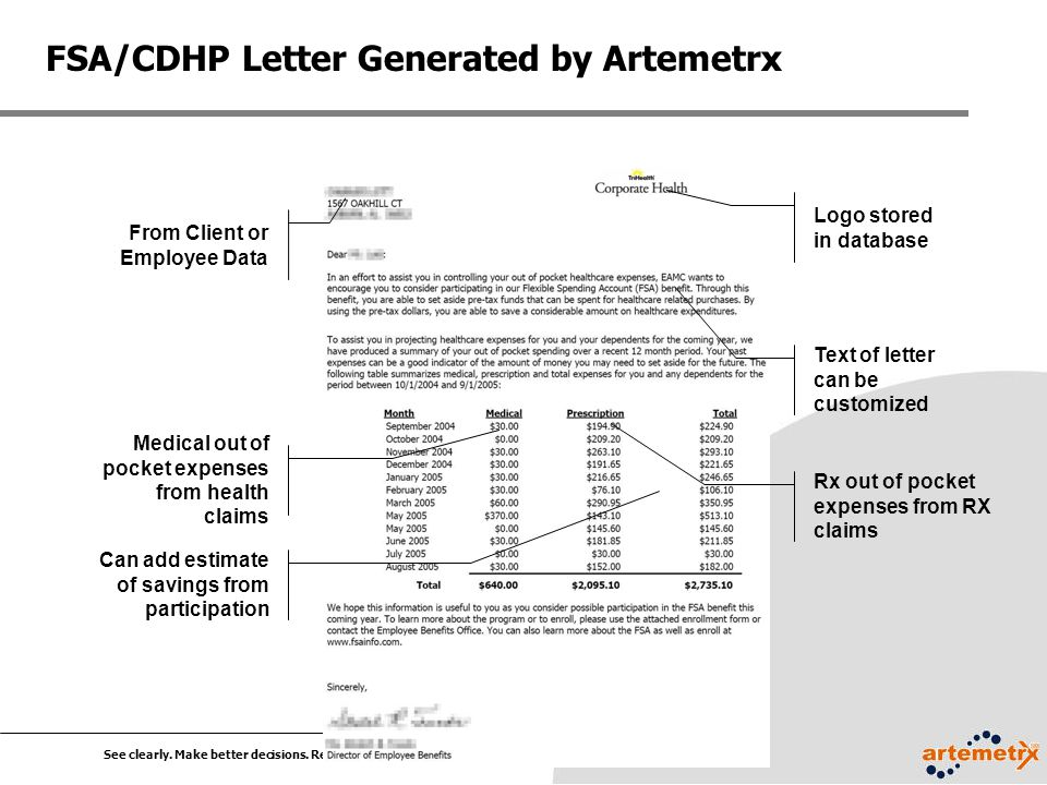 See clearly. Make better decisions. Reduce costs. - www.artemetrx.com FSA/CDHP Letter Generated by Artemetrx From Client or Employee Data Logo stored