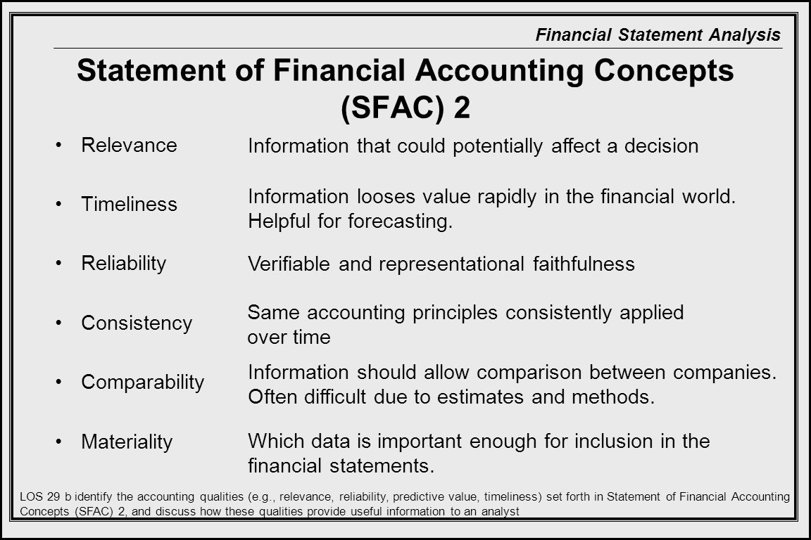 Financial Statement Analysis Statement of Financial Accounting Concepts (SFAC) 2 Relevance Timeliness Reliability Consistency Comparability Materiality Information that could potentially affect a decision Information looses value rapidly in the financial world.