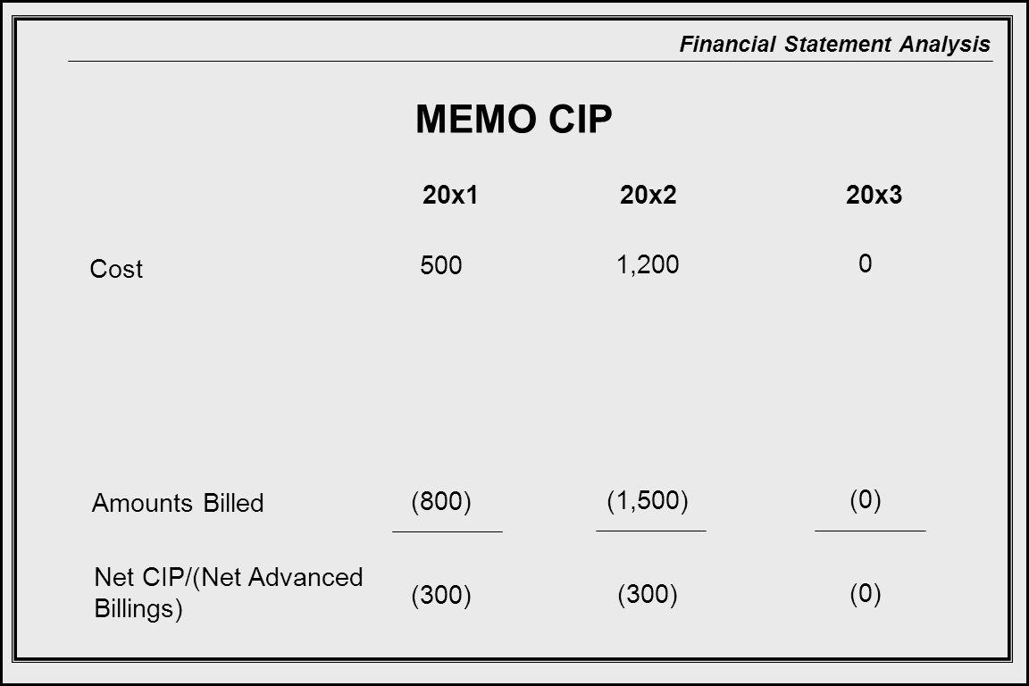 Financial Statement Analysis MEMO CIP 20x220x320x1 Cost Amounts Billed Net CIP/(Net Advanced Billings) 500 (800) (300) 1,200 (1,500) (300) 0 (0)