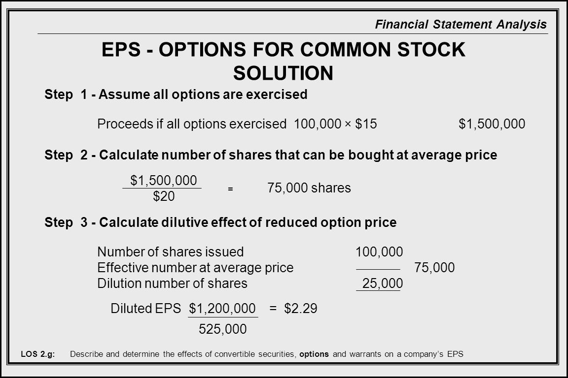Financial Statement Analysis EPS - OPTIONS FOR COMMON STOCK SOLUTION Step 1 - Assume all options are exercised Proceeds if all options exercised 100,000 × $15$1,500,000 Step 2 - Calculate number of shares that can be bought at average price $1,500,000 $20 = 75,000 shares Step 3 - Calculate dilutive effect of reduced option price Number of shares issued100,000 Effective number at average price 75,000 Dilution number of shares 25,000 Diluted EPS $1,200,000 = $2.29 525,000 LOS 2.g:Describe and determine the effects of convertible securities, options and warrants on a company's EPS