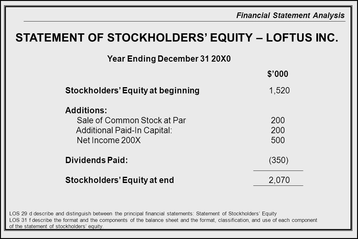 Financial Statement Analysis STATEMENT OF STOCKHOLDERS' EQUITY – LOFTUS INC.