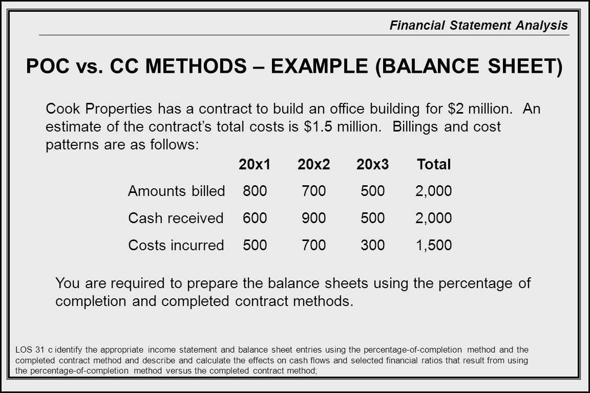 Financial Statement Analysis POC vs.