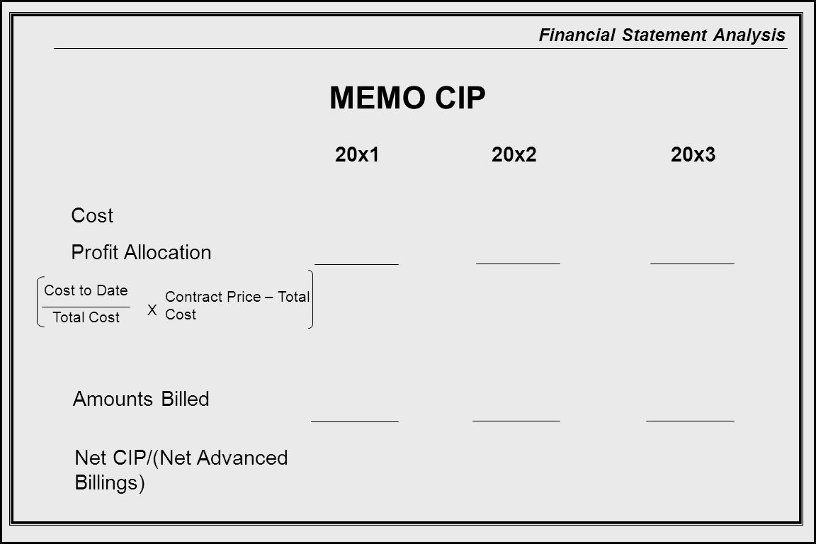 Financial Statement Analysis MEMO CIP 20x220x320x1 Cost Profit Allocation Amounts Billed Cost to Date Total Cost X Contract Price – Total Cost Net CIP/(Net Advanced Billings)