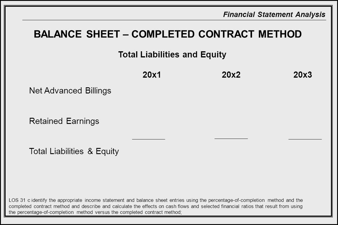 Financial Statement Analysis BALANCE SHEET – COMPLETED CONTRACT METHOD Total Liabilities and Equity 20x120x220x3 Net Advanced Billings Retained Earnings Total Liabilities & Equity LOS 31 c identify the appropriate income statement and balance sheet entries using the percentage-of-completion method and the completed contract method and describe and calculate the effects on cash flows and selected financial ratios that result from using the percentage-of-completion method versus the completed contract method;