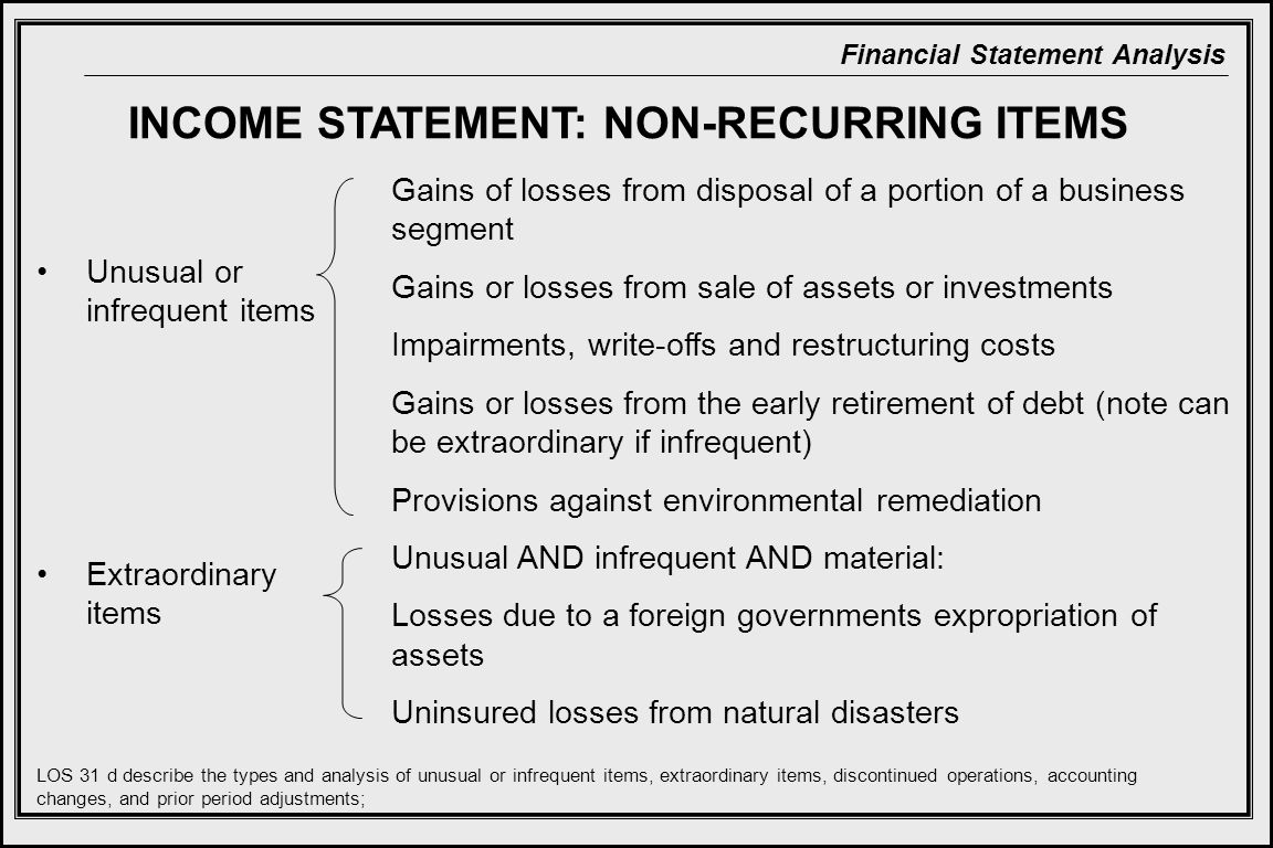 Financial Statement Analysis INCOME STATEMENT: NON-RECURRING ITEMS Unusual or infrequent items Extraordinary items Gains of losses from disposal of a portion of a business segment Gains or losses from sale of assets or investments Impairments, write-offs and restructuring costs Gains or losses from the early retirement of debt (note can be extraordinary if infrequent) Provisions against environmental remediation Unusual AND infrequent AND material: Losses due to a foreign governments expropriation of assets Uninsured losses from natural disasters LOS 31 d describe the types and analysis of unusual or infrequent items, extraordinary items, discontinued operations, accounting changes, and prior period adjustments;