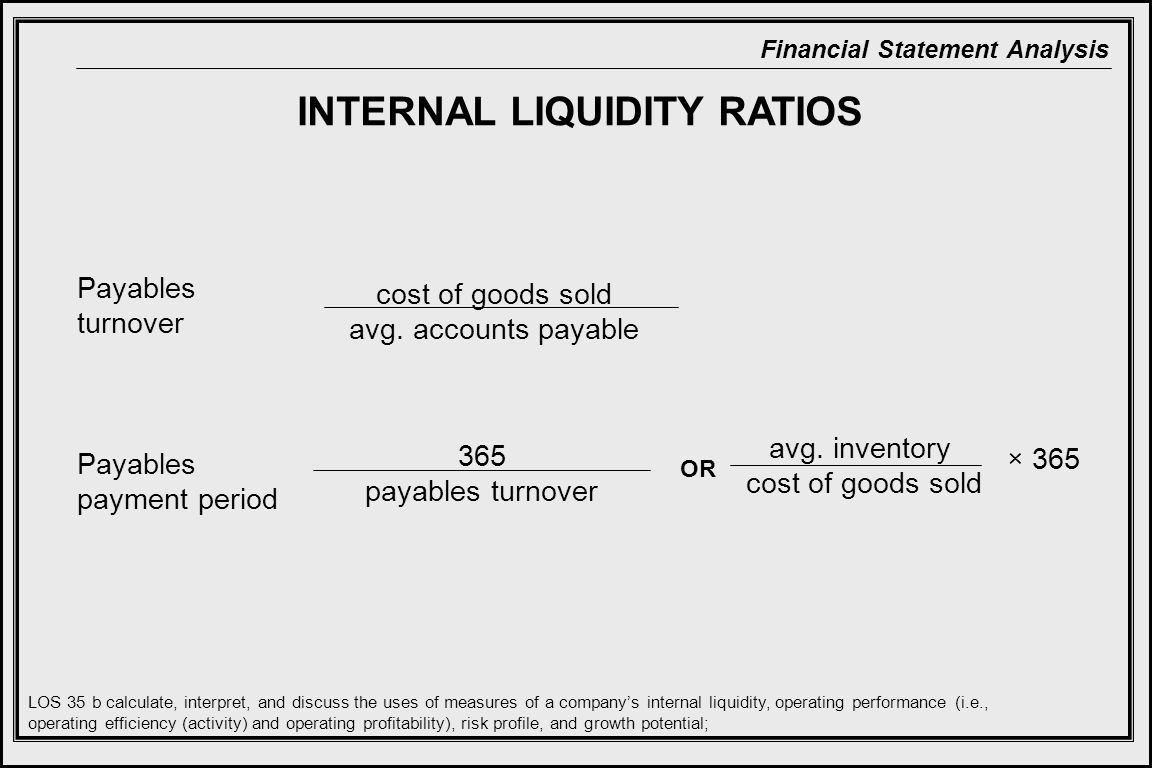 Financial Statement Analysis Payables turnover Payables payment period cost of goods sold avg.
