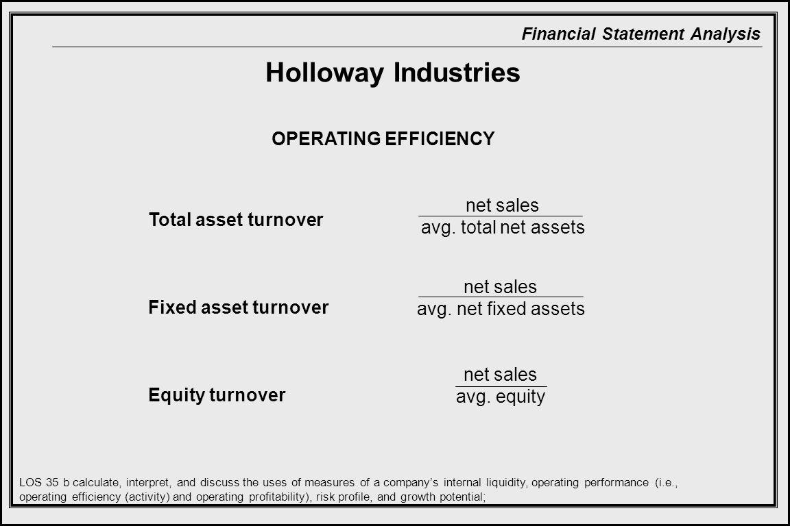Financial Statement Analysis Total asset turnover Fixed asset turnover Equity turnover OPERATING EFFICIENCY net sales avg.