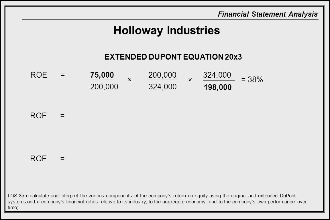 Financial Statement Analysis EXTENDED DUPONT EQUATION 20x3 ROE= LOS 35 c calculate and interpret the various components of the company's return on equity using the original and extended DuPont systems and a company's financial ratios relative to its industry, to the aggregate economy, and to the company's own performance over time; ROE=75,000 200,000 324,000 × 198,000 × = 38% Holloway Industries