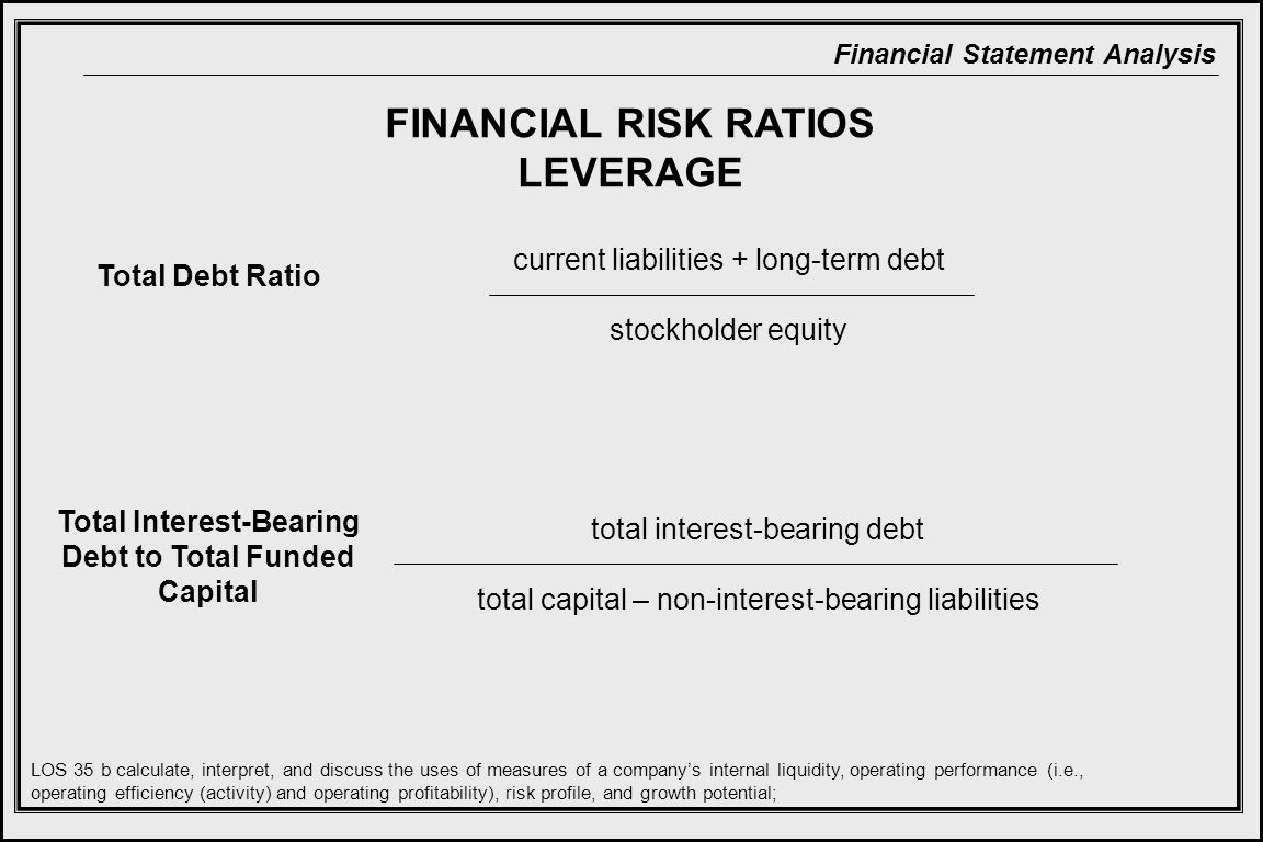 Financial Statement Analysis Total Debt Ratio Total Interest-Bearing Debt to Total Funded Capital current liabilities + long-term debt stockholder equity total interest-bearing debt total capital – non-interest-bearing liabilities FINANCIAL RISK RATIOS LEVERAGE LOS 35 b calculate, interpret, and discuss the uses of measures of a company's internal liquidity, operating performance (i.e., operating efficiency (activity) and operating profitability), risk profile, and growth potential;
