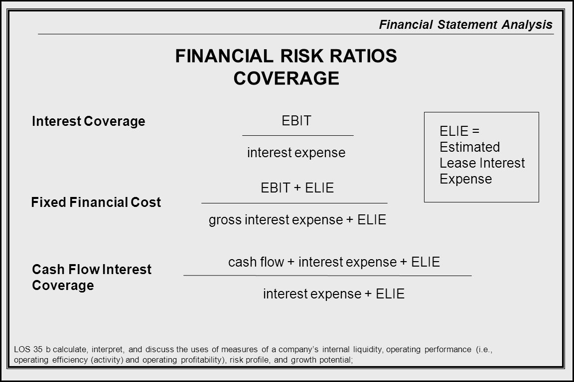 Financial Statement Analysis FINANCIAL RISK RATIOS COVERAGE Interest Coverage EBIT interest expense Cash Flow Interest Coverage cash flow + interest expense + ELIE interest expense + ELIE Fixed Financial Cost EBIT + ELIE gross interest expense + ELIE ELIE = Estimated Lease Interest Expense LOS 35 b calculate, interpret, and discuss the uses of measures of a company's internal liquidity, operating performance (i.e., operating efficiency (activity) and operating profitability), risk profile, and growth potential;