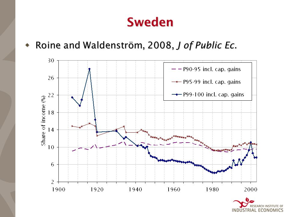 Sweden  Roine and Waldenström, 2008, J of Public Ec.