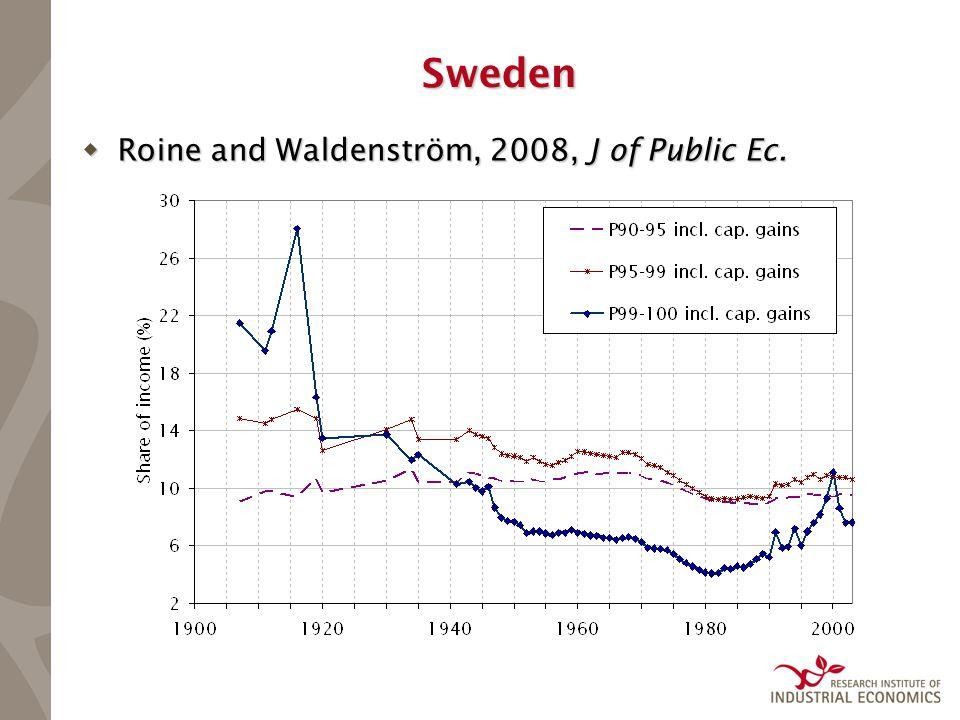 Sweden  Roine and Waldenström, 2008, J of Public Ec.