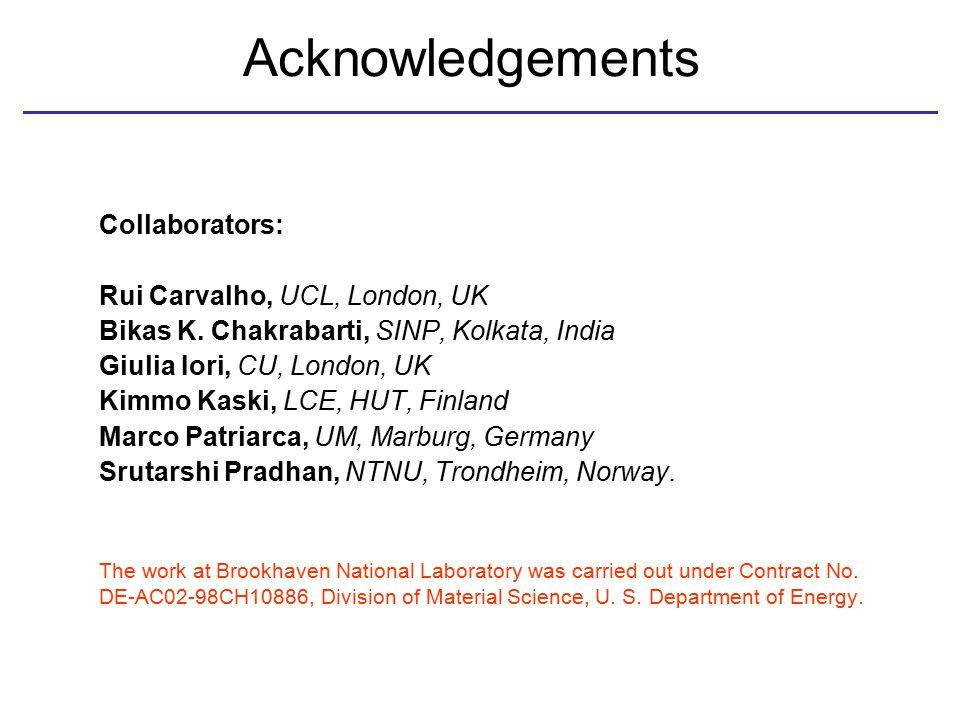 Acknowledgements Collaborators: Rui Carvalho, UCL, London, UK Bikas K. Chakrabarti, SINP, Kolkata, India Giulia Iori, CU, London, UK Kimmo Kaski, LCE,