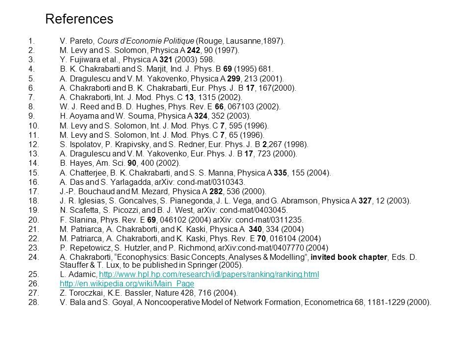 References 1.V. Pareto, Cours d'Economie Politique (Rouge, Lausanne,1897). 2.M. Levy and S. Solomon, Physica A 242, 90 (1997). 3.Y. Fujiwara et al., P