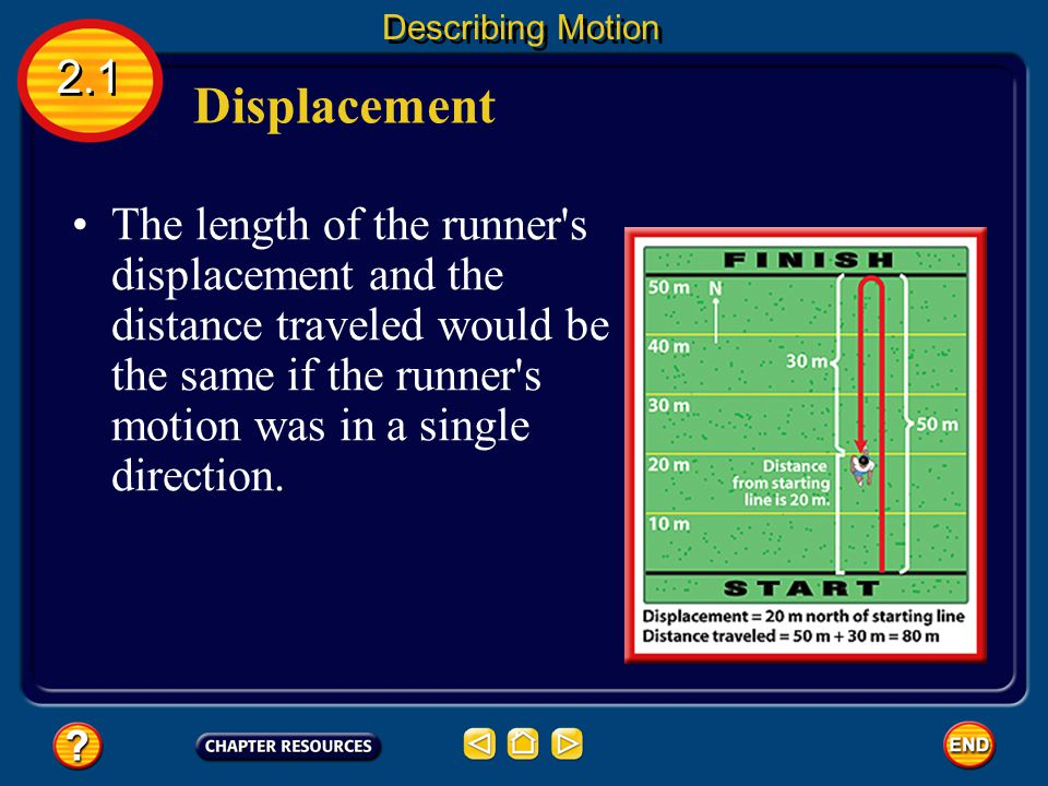 Displacement is the distance and direction of an object's change in position from the starting point. Displacement 2.1 Describing Motion Sometimes you