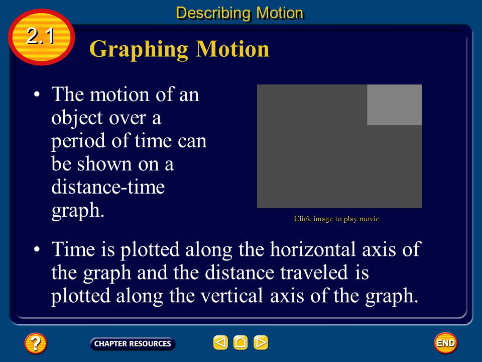 When something is speeding up or slowing down, its instantaneous speed is changing. Changing Instantaneous Speed 2.1 Describing Motion If an object is