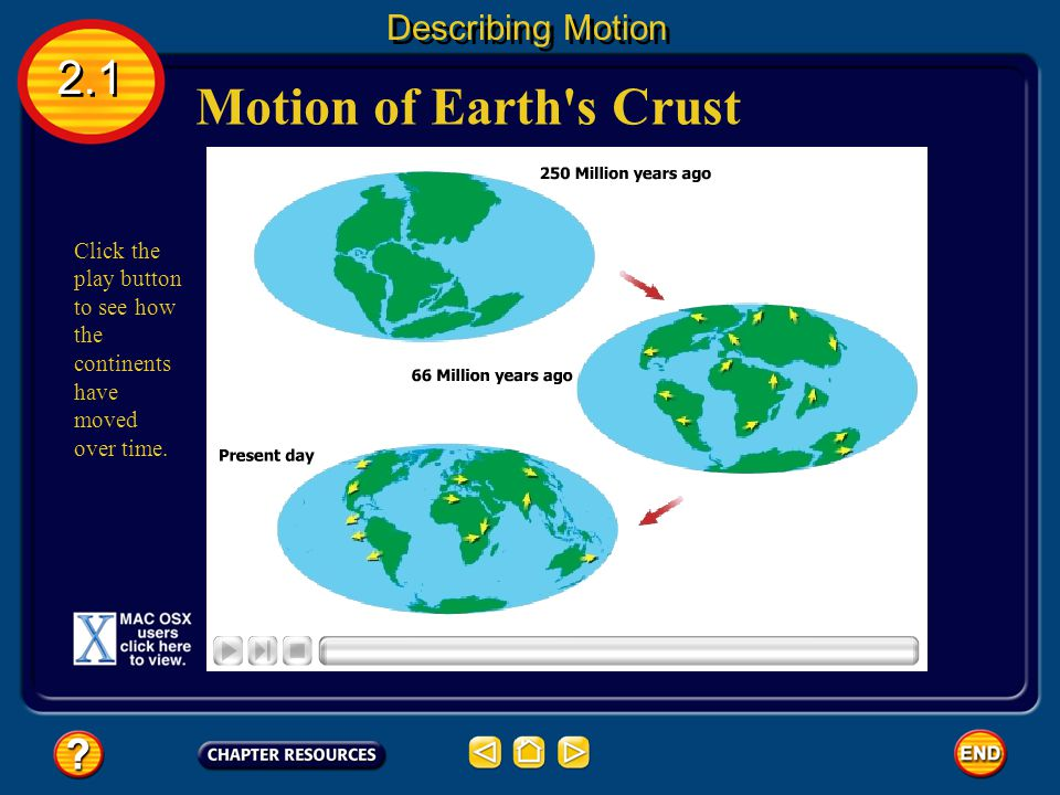 As you look around the surface of the Earth from year to year, the basic structure of the planet seems the same. Motion of Earth's Crust 2.1 Describin