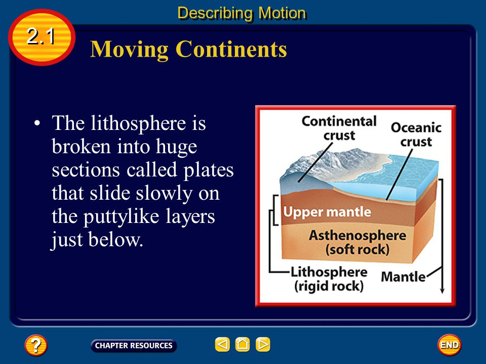 Moving Continents 2.1 Describing Motion Together the crust and the top part of the upper mantle are called the lithosphere. How can continents move ar