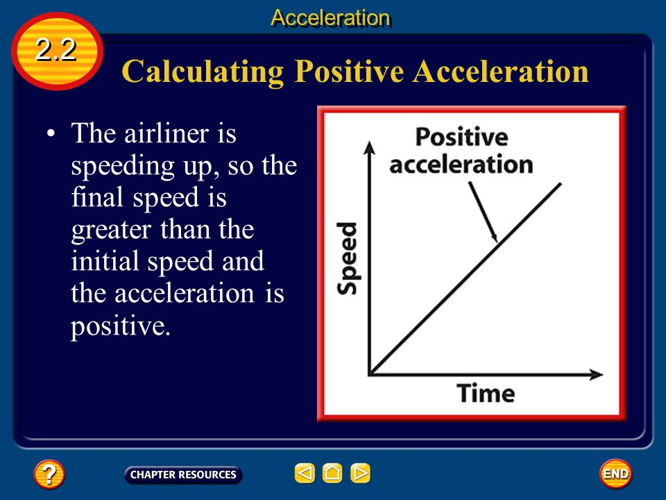 Calculating Positive Acceleration Its acceleration can be calculated as follows: 2.2 Acceleration