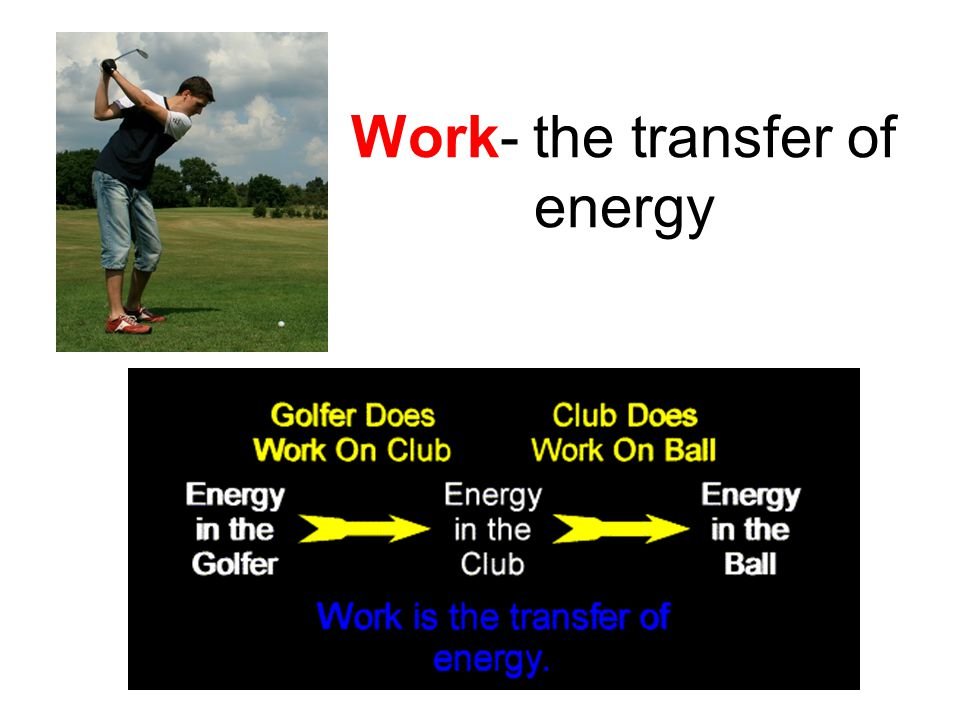 Potential Energy Stored energy It is called potential energy because it has the potential to do work.
