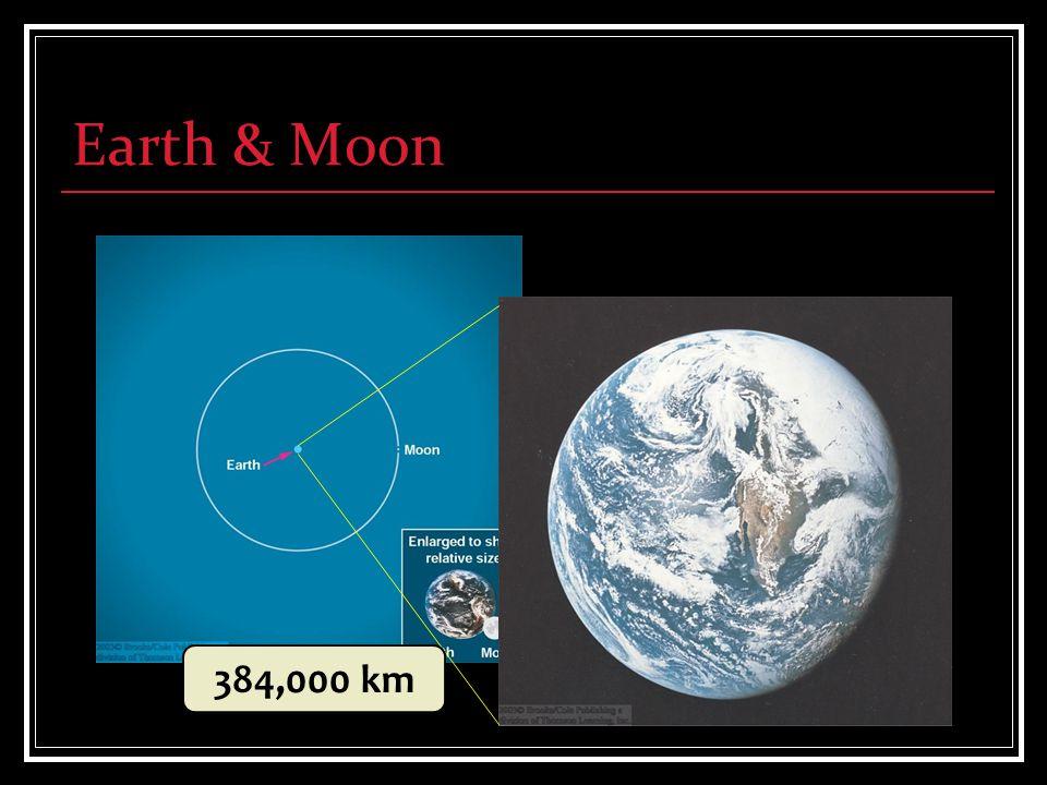 Earth & Moon 384,000 km