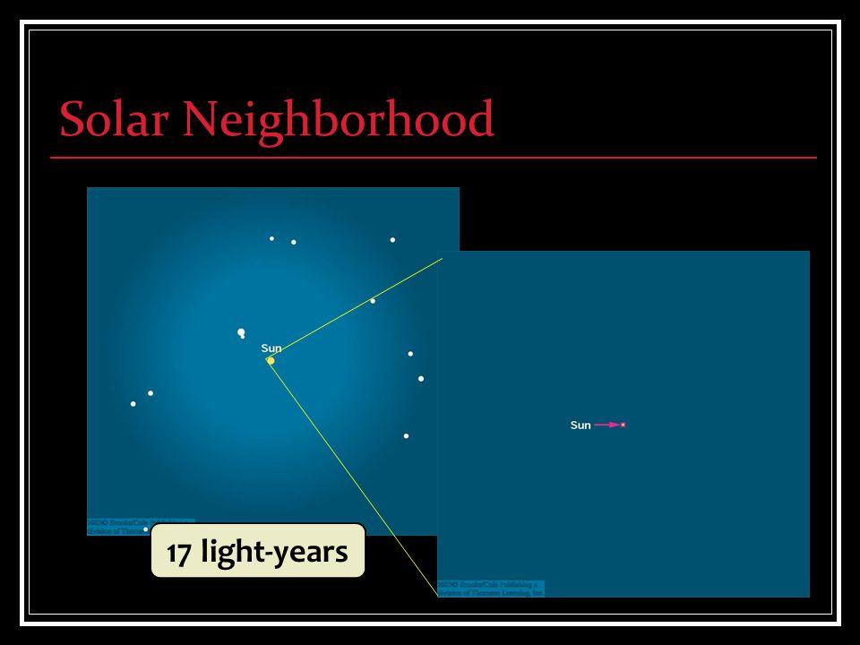Solar Neighborhood 17 light-years