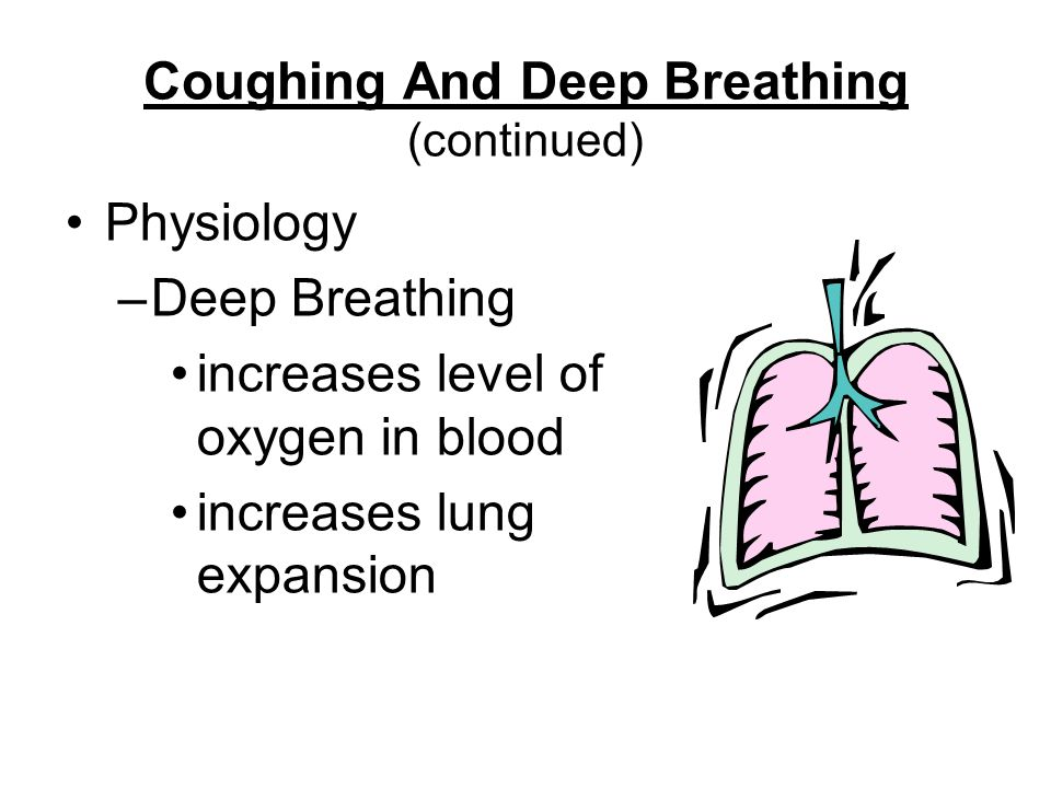 Coughing And Deep Breathing (continued) Physiology –Deep Breathing increases level of oxygen in blood increases lung expansion